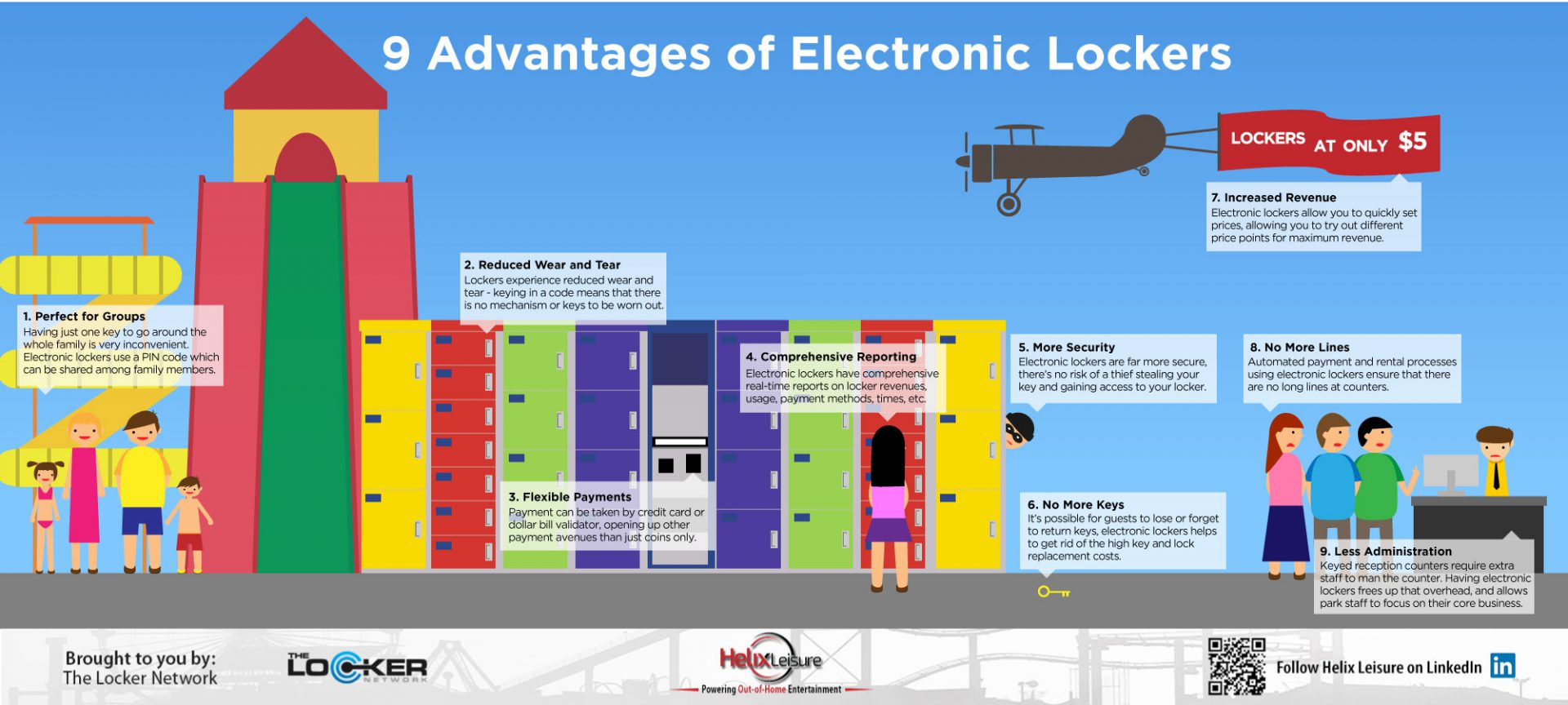 Advantages of Electronic Lockers